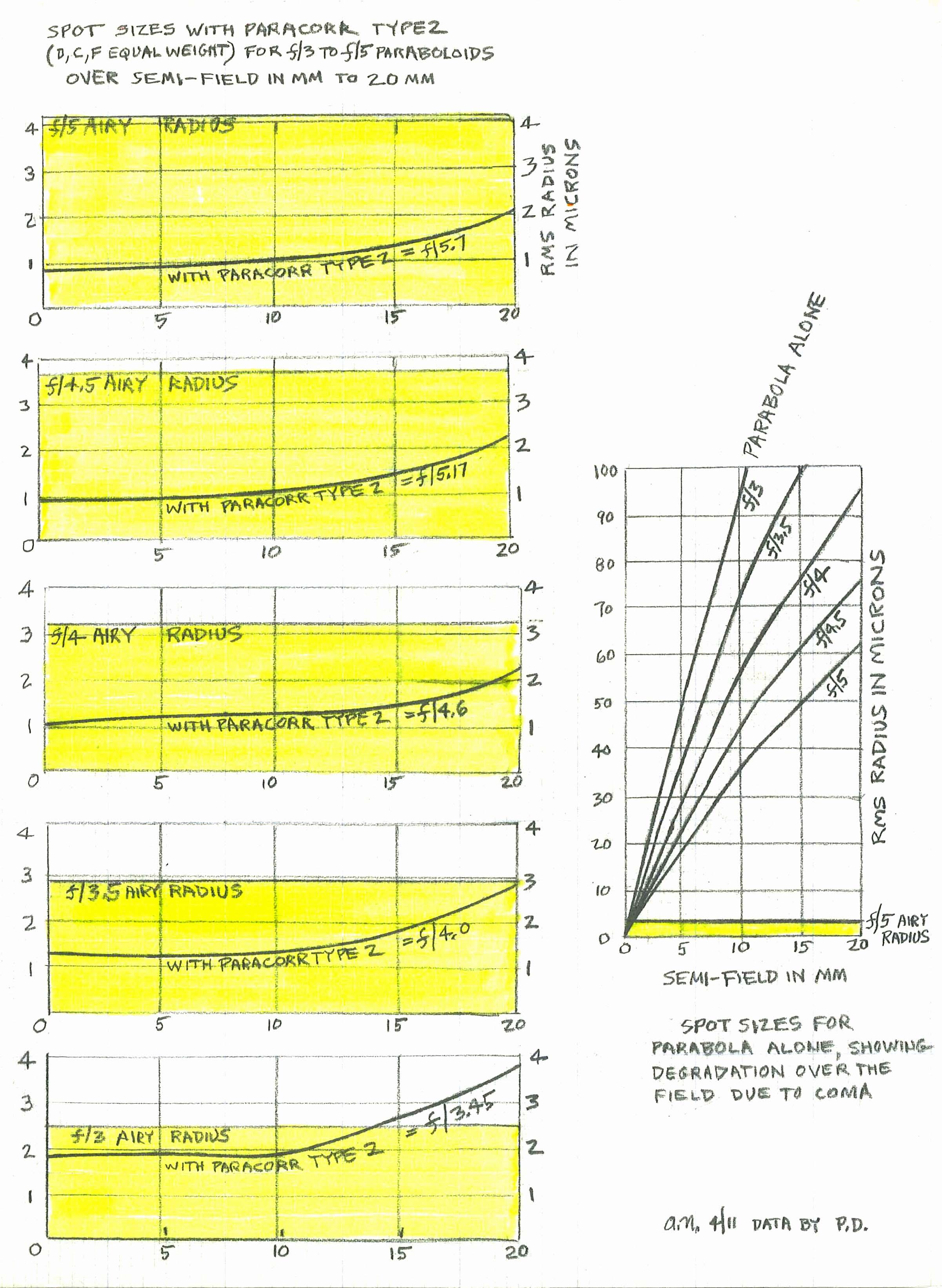 Paracorr_2_chart.jpg